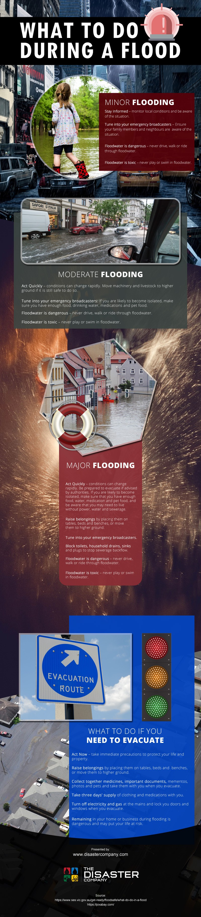 What to Do During a Flood [infographic]